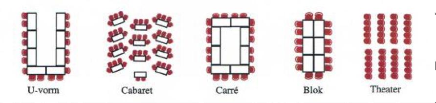 tafel opstellingen